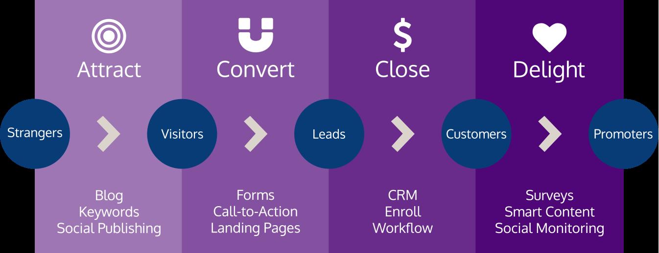 responsive-inbound-marketing_large.png