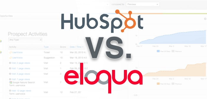 HubSpot vs Eloqua: Which One Will You Choose